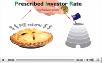 The ABCs of PIRs: Prescribed Investor Rates and KiwiSaver